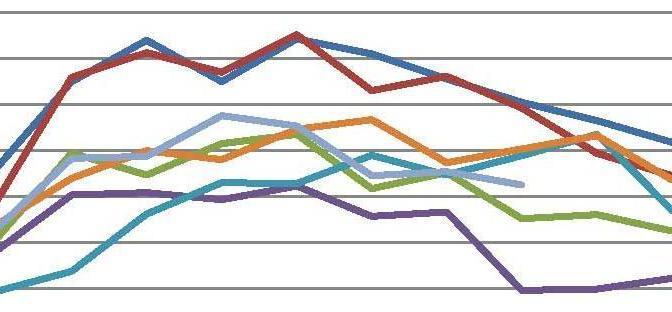 charter-graph4